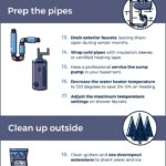 31 Ways to Winterize Your Home Infographic