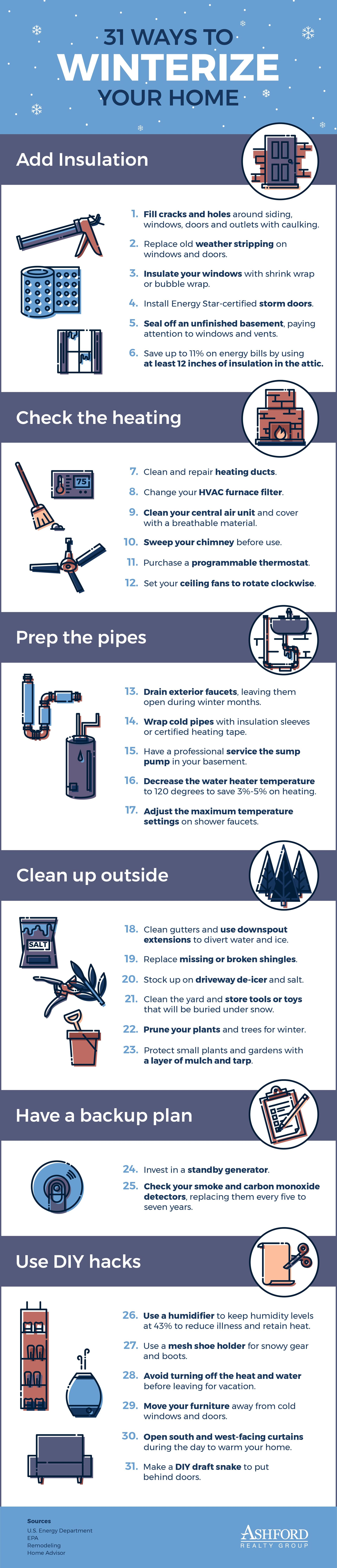 31 Ways to Winterize Your Home